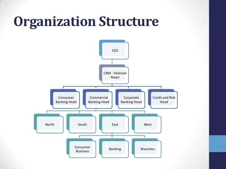 organizational structure of city bank This is part three of a five part post that explores various types of organizational structures that either  the lack of structure can also make.