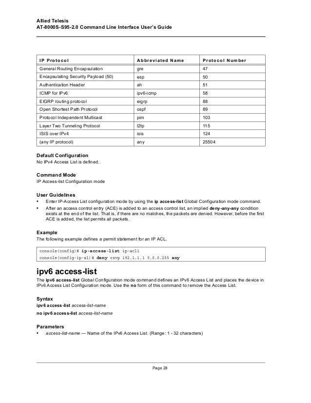 management software rh slideshare net Allied Telesis Yokota Directory Allied Telesis Modem