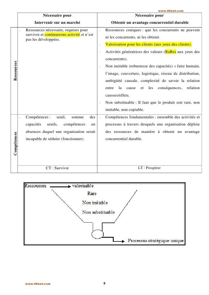 www.tifawt.com                              Nécessaire pour                                            Nécessaire pour    ...