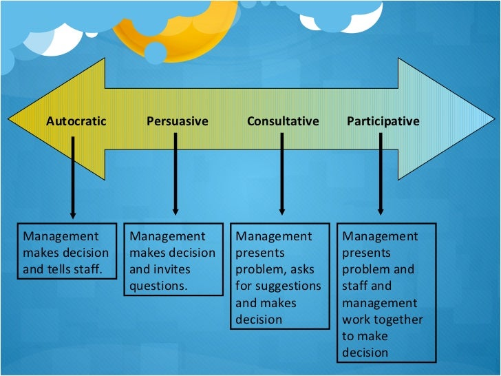 what are some management styles For you to choose the right management style, i'd like to share some insights,  expert tips and stories hope you'll find them helpful but, first, a.