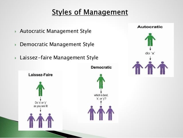 4 management styles Supervisory styles  this style involves effective time management and planning, and interpersonal skills that can increase or sustain a supervisee's motivation this style helps supervisors to be reliable and realistically encouraging.