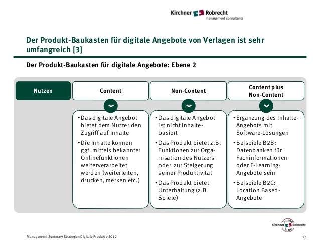 Produkt Und Vermarktungsstrategien Für Digitale Inhalte