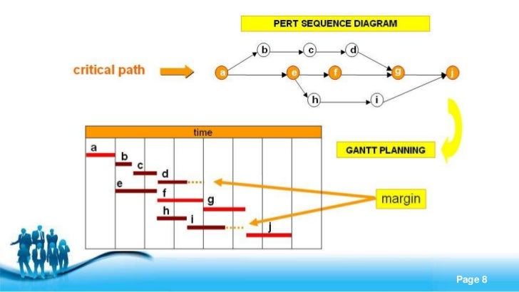 The gantt chart free powerpoint templates page 8 ccuart Gallery
