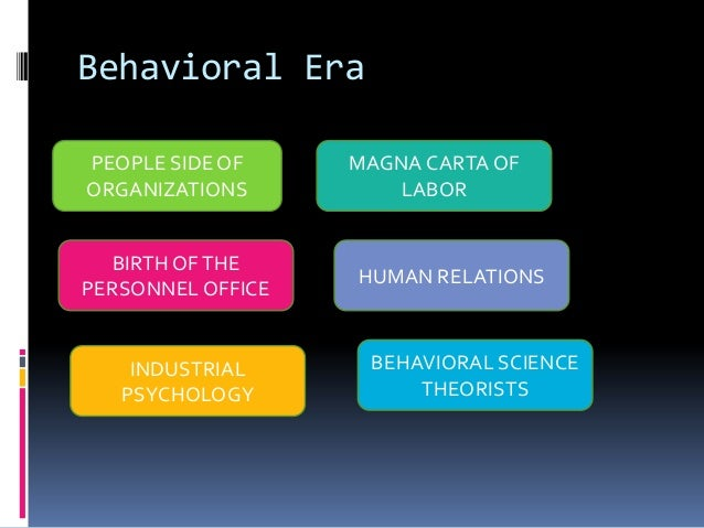 the hawthrone studiesdouglas mcgregors theory Education index compare and contrast the management theories 1930's the hawthorne studies were conducted where elton mayo was the predominate figure and contributed to the behavioural viewpoint this brought about a human relations movement which included douglas mcgregor's theory x and.