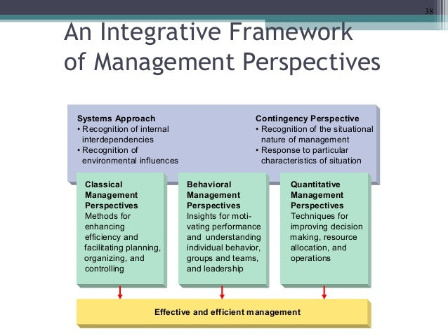 is classical approach to management obsolete essay Get an answer for 'define classical management' and find homework help for other business questions at classical management emphasized the identification of universal principles of management how can i compare and contrast the behavioral or human relations approach and the classical.