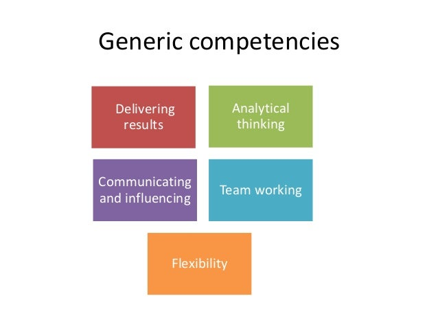 what is the most important competence 356 final, chapter 12 study play  as an individual component of intercultural communication competence,  the most important - if you're not motivated, skills.