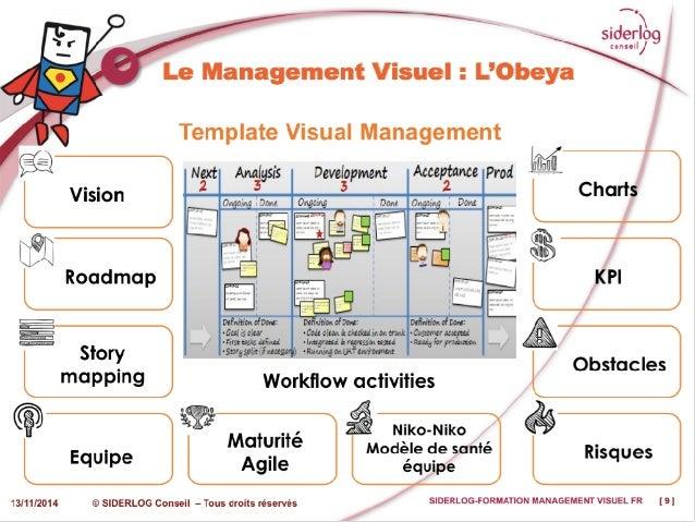 Du Management Visuel 224 L Obeya