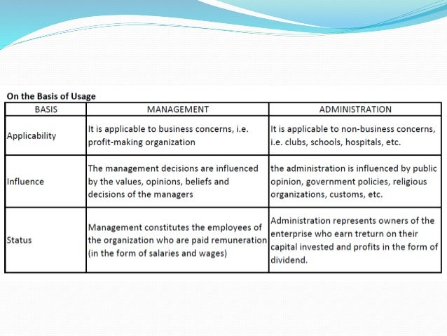 essays similarities between management and administration