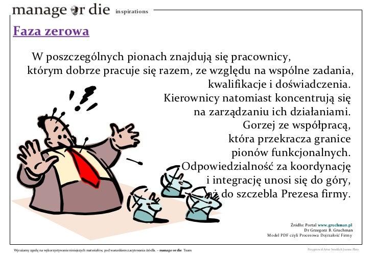 Faza zerowa Źródło: Portal  www.gruchman.pl   Dr Grzegorz B. Gruchman Model PDF czyli Procesowa Dojrzałość Firmy  W posz...