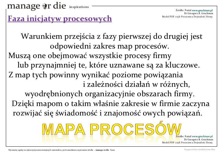 Warunkiem przejścia z fazy pierwszej do drugiej jest odpowiedni zakres map procesów.  Muszą one obejmować wszystkie proc...