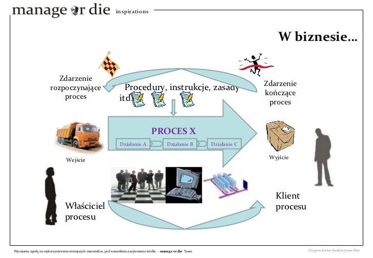 W biznesie… Procedury, instrukcje, zasady itd . PROCES X Działanie A Działanie B Działanie C Wejście Właściciel procesu Kl...