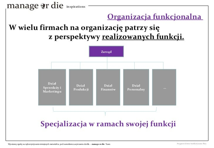 Specjalizacja w ramach swojej funkcji W wielu firmach na organizację patrzy się  z perspektywy  realizowanych funkcji. Org...