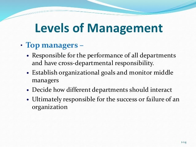 top managers responsibilities An assistant manager helps to keep a store, department or team running smoothly by performing some managerial tasks, such as scheduling employee work times and.