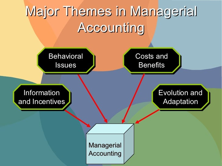 issues of managerial accounting Ethics, fraud, and internal control accounting system is both accurate and reliable, the importance of internal control is great the objectives of this chapter are: to understand the broad issues pertaining to business ethics.