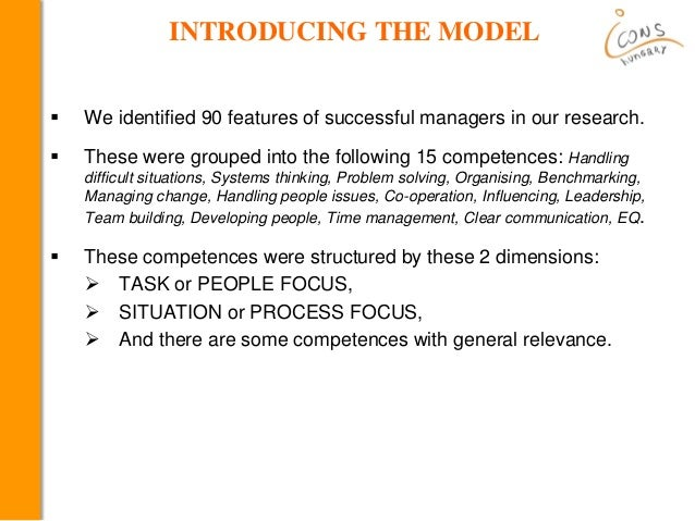 Managerial competence test Slide 3