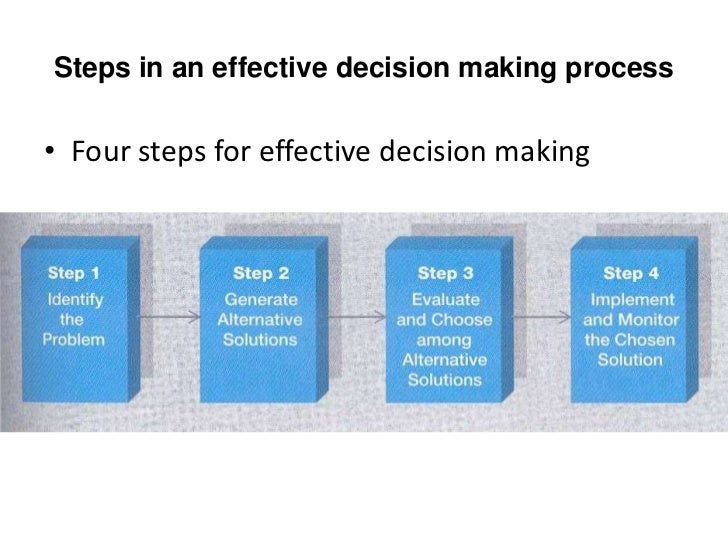 management decision making essay Main importance of decision making business essay according to the oxford advanced learner's dictionary the term decision making means - the process of deciding about something important, especially in a group of people or in an organization [oald8oxfordlearnersdictionariescom 2012].
