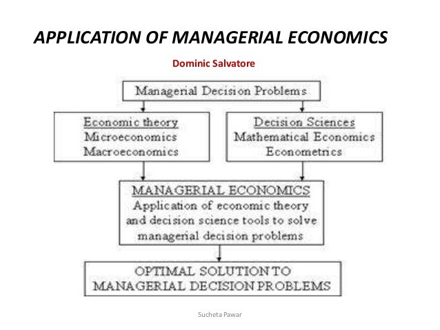 applications of managerial economics for adnoc Managerial economics has a lot of useful shortcuts one of those shortcuts is the λ used in the lagrangian function in the lagrangian function, the constraints are multiplied by the variable λ, which is called the lagrangian multiplier.