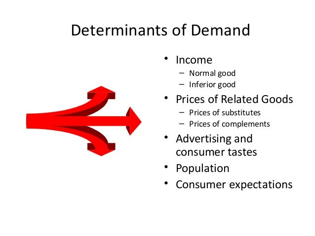 conclusion for the law of supply and demand Price elasticity of supply cross elasticity of demand changes in demand:  in conclusion appendix:  and law courts need a way to.