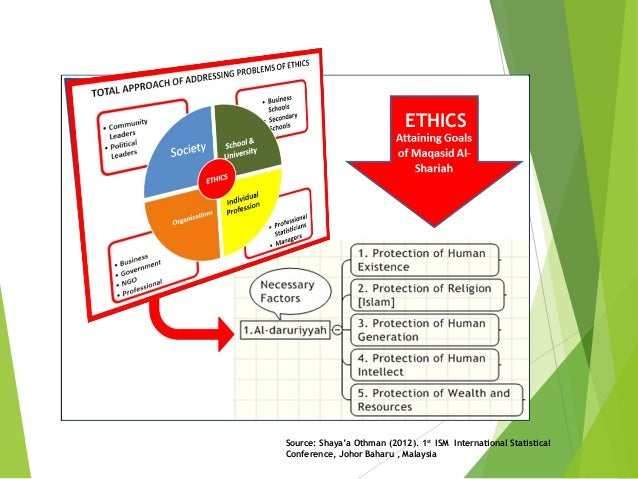 ethics an overview Proceed by providing a brief overview of the h-vmodelandthenapplythemodeltoeach of the five questions in doing so, we hope to contribute to a better understanding of the and, thereby, contribute to understanding ethical diversity in organizations.