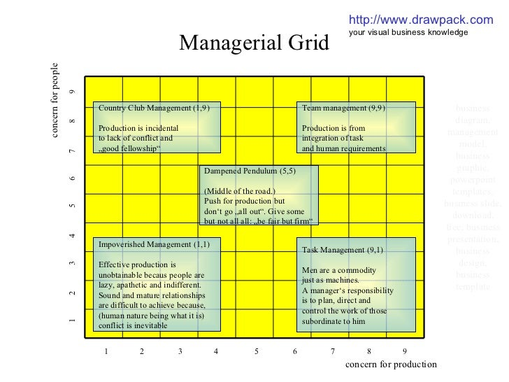 Home  Knowledge Grid