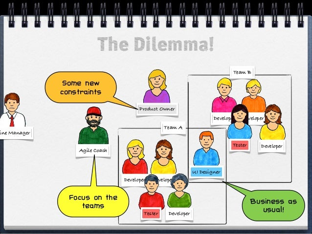 a manager's dilemma who gets the Change management is fast becoming a competency required by the manager dilemma: how do i lead others when i don't even agree with the change myself.