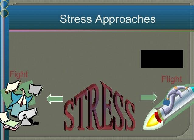 Sources of Stress at Work (Internal & External) Work Demands TTaasskk DDeemmaannddss RRoollee DDeemmaannddss Change & unce...