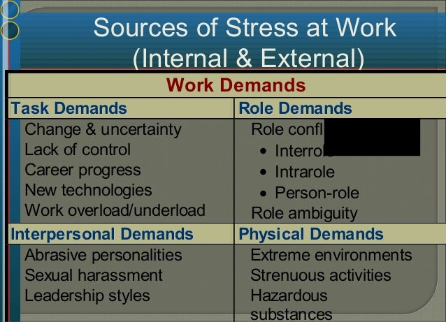 How to combat stress? Mental  Count to 10  Control your thoughts  Fantasize  Ignore the problem???  Meditate & Yoga ...