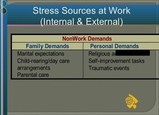 How to combat stress? Physical  Stretch  Massage  Exercise  Aromatherapy  Reflexology Stress and Money Prioritize ...