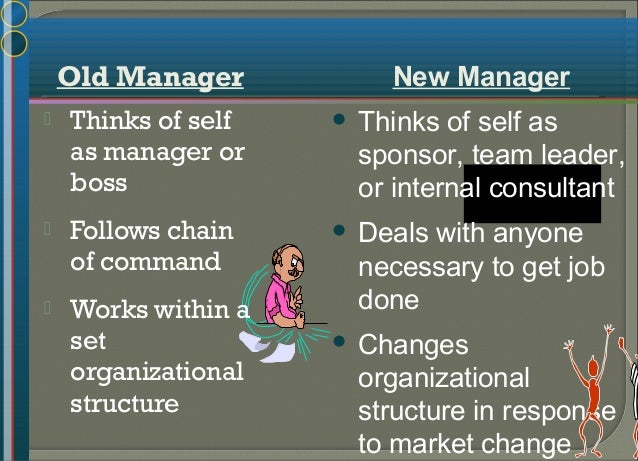 Old Manager  Makes most decisions alone  Hoards information  Tries to master one major discipline  Demands long hours ...