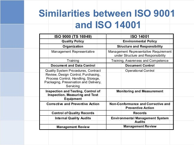 iso  managers training