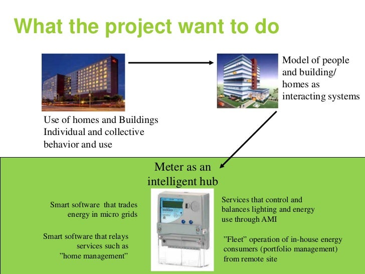 Manage smart in smart grid: The project. Part 2