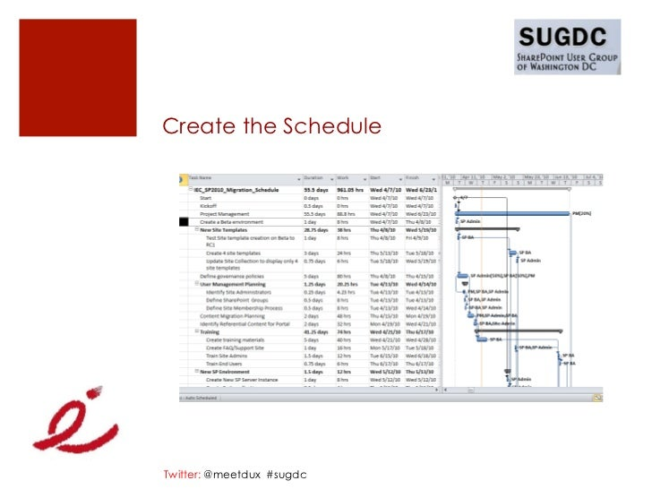 How To Best Manage Sharepoint Projects Sugdc