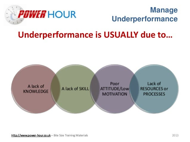 managing performance and underperformance Gi endoscopy is increasingly the procedure of choice for the investigation and management of upper and lower gi symptoms internationally, key performance indicators (kpis) are often used to provide key data points and.
