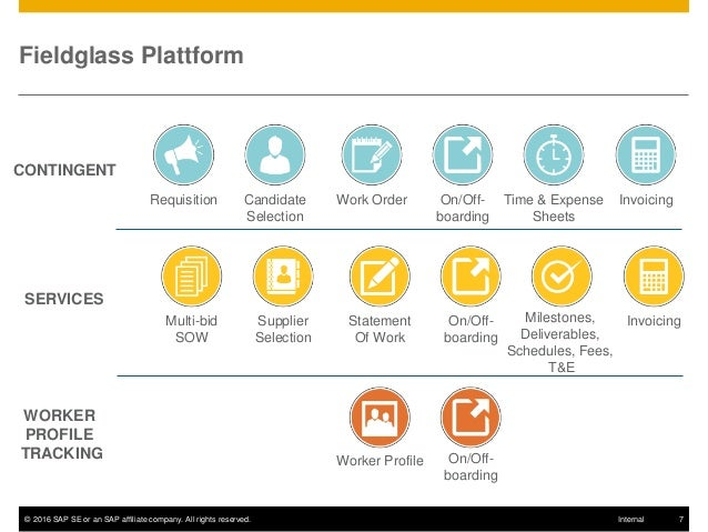 Manage Your Total Workforce in the Cloud with SAP Fieldglass and SAP …