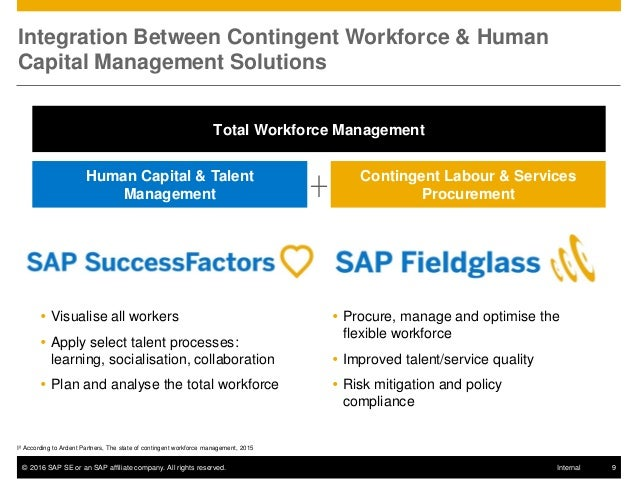 Manage Your Total Workforce in the Cloud with SAP ...