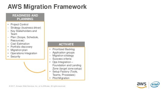 Managing a Database Migration Project Best Practices and