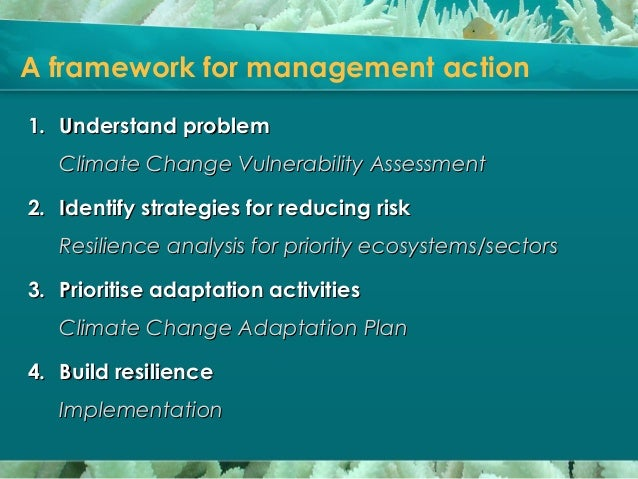 managing the problem of climate change Climate change is already having a significant impact on ecosystems, economies and communities increased risk of drought is just one factor to consider.