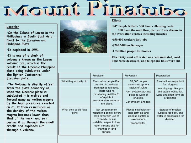 mount pinatubo case study a2