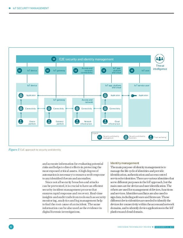 Ericsson Technology Review: End-to-end Security Management