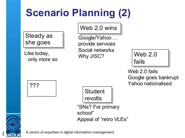 A centre of expertise in digital information management 11 Scenario Planning (2) Steady as she goes Steady as she goes Web...