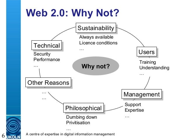 A centre of expertise in digital information management 6 Web 2.0: Why Not? Why not? Security Performance … Always availab...