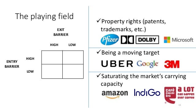 The playing field 11 ENTRY BARRIER EXIT BARRIER HIGH LOW HIGH LOW Property rights (patents, trademarks, etc.) Being a mo...