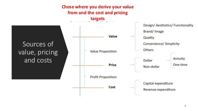 Sources of value, pricing and costs Chose where you derive your value from and the cost and pricing targets