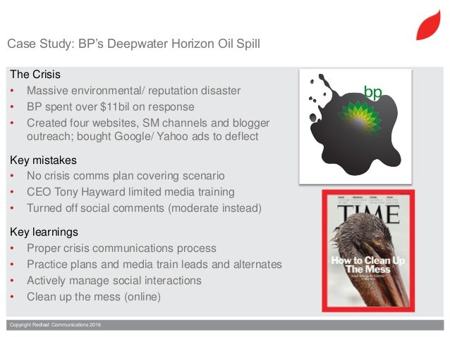Online reputation management case studies bp oil spill toyota