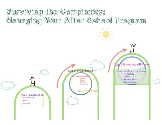 Managing your After School Program