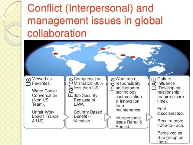 managing teams in different countries