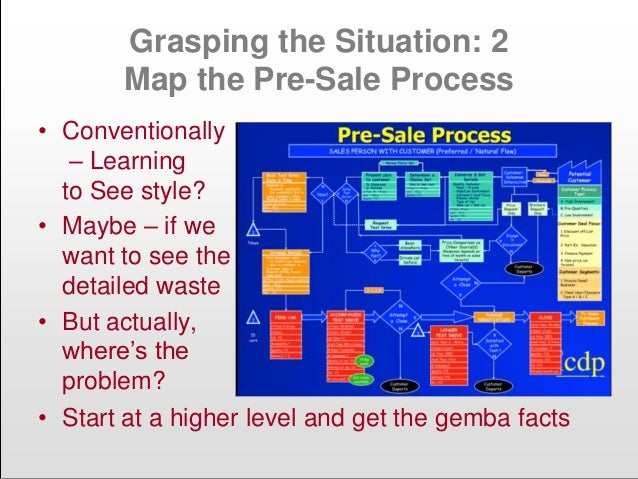 Grasping the Situation: 2 Map the Pre-Sale Process • Conventionally – Learning to See style? • Maybe – if we want to see t...