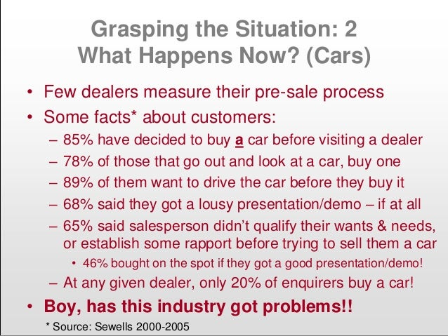 Grasping the Situation: 2 What Happens Now? (Cars) • Few dealers measure their pre-sale process • Some facts* about custom...
