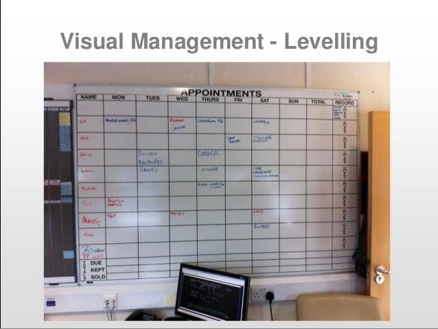 Visual Management - Levelling