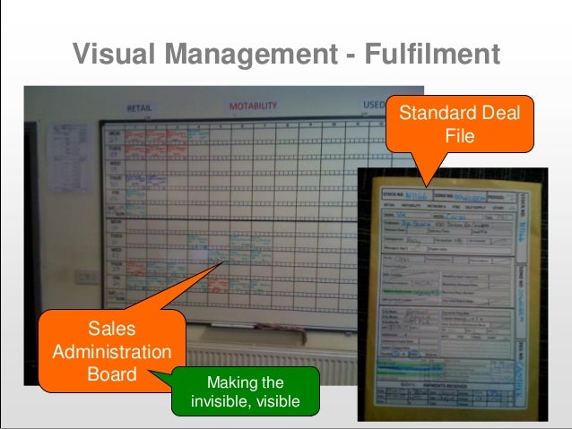 Visual Management - Fulfilment Sales Administration Board Standard Deal File Making the invisible, visible